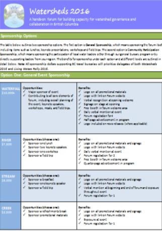 Watersheds-Sponsorships